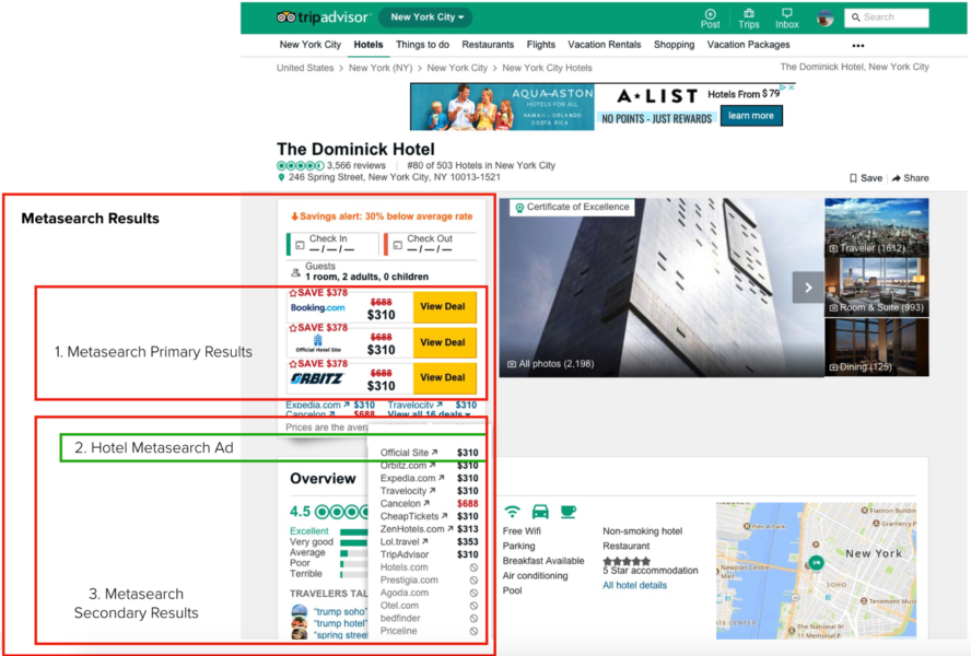 Breakdown-of-TripAdvisor-Metasearch-Results-888x600 Is this the shortest path to a direct booking?